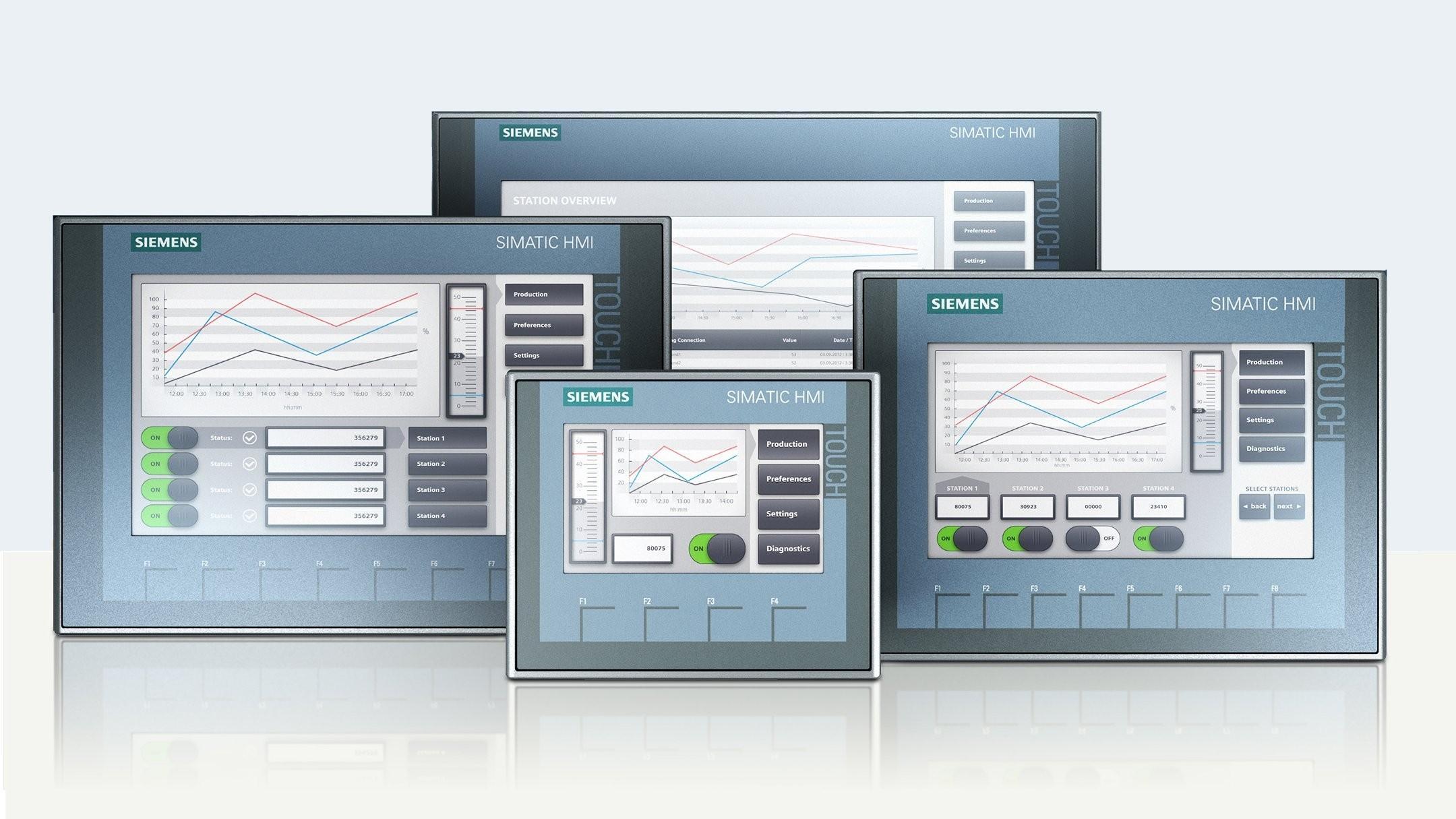 SIMATIC HMI Basic Panel. HMI vs GUI