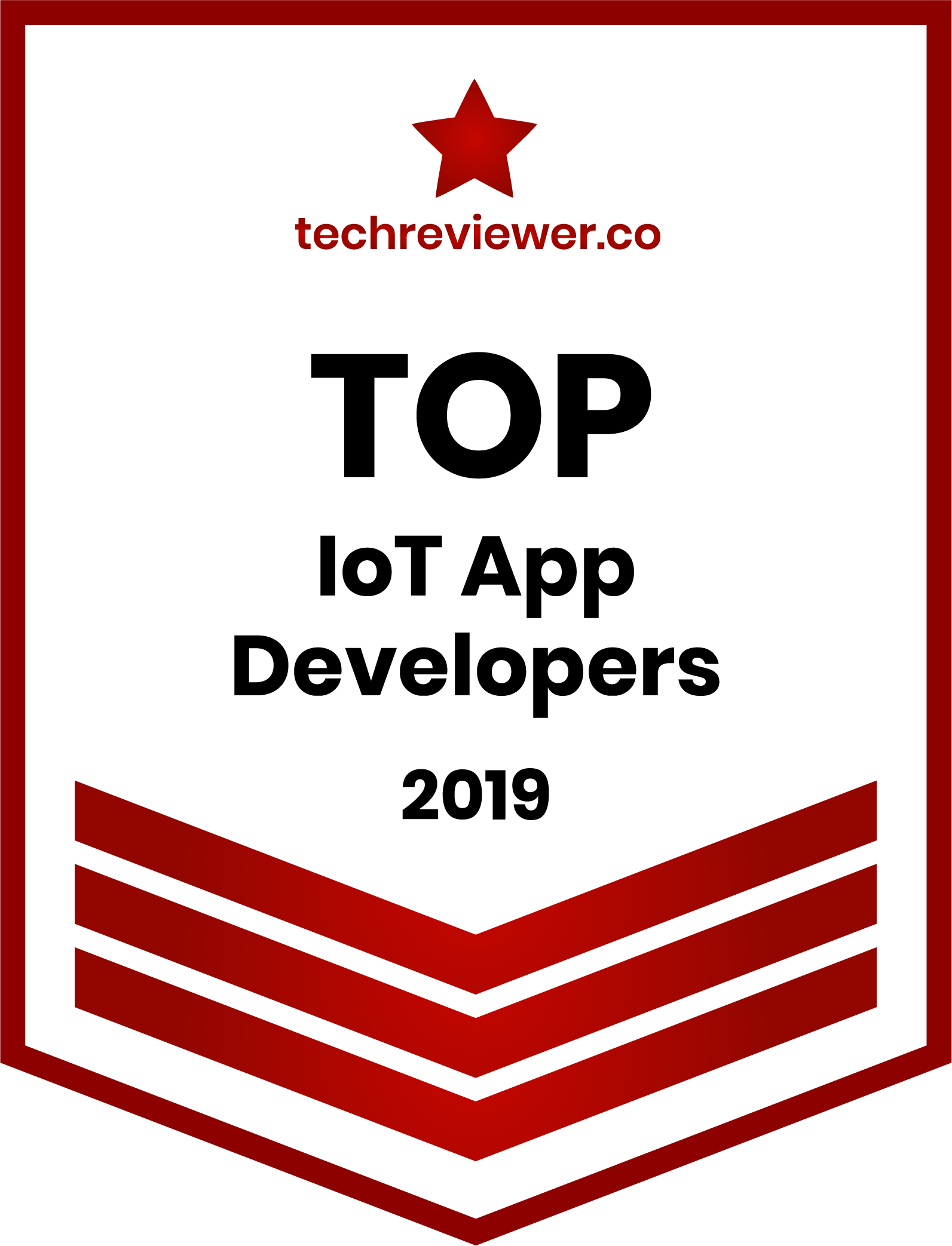 Techreviewer named Sirin Software top IoT App developers
